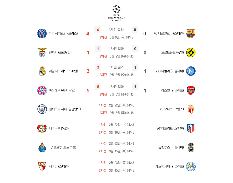 UEFACL 챔피언스 리그 대진표