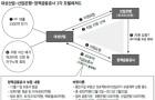 김성주 지분보유 대성산업에 '특혜대출' 강행