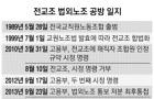 """""""전교조 추태 제동"""" """"노조 죽이는 나라"""""""